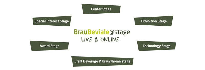 BrauBeviale 2020 Special Edition: программа выставки как залог развития индустрии напитков