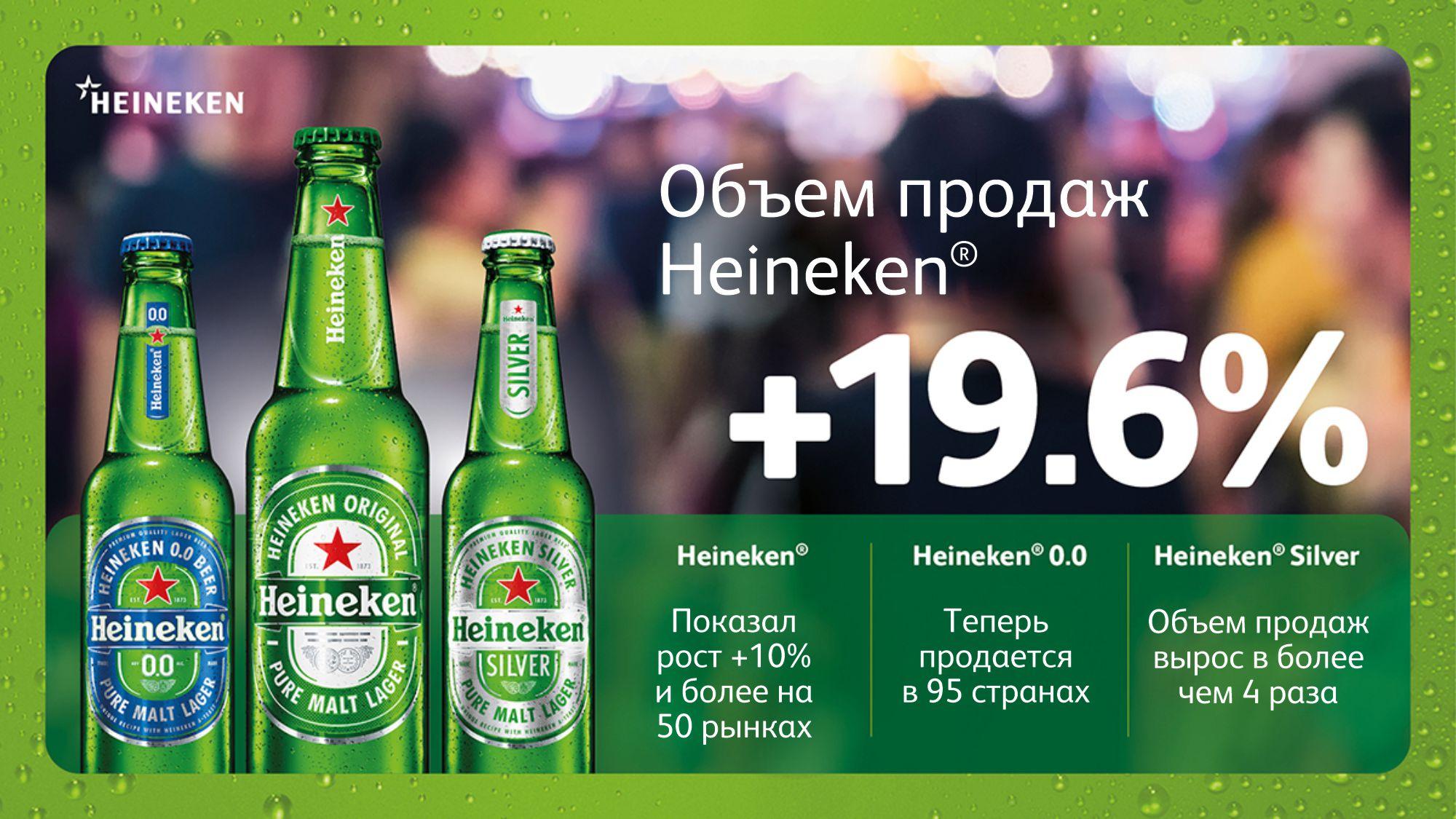 Результаты деятельности Heineken N.V. за первое полугодие 2021 г.
