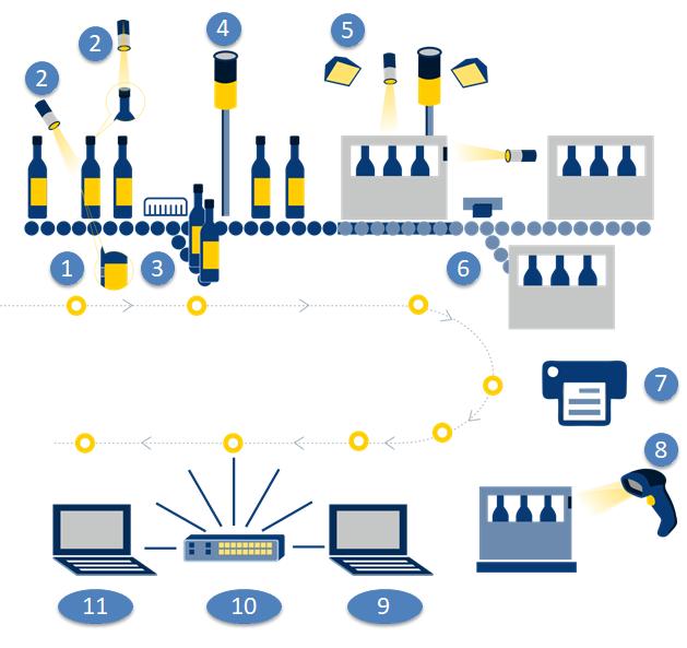 На удаленных территориях РФ могут ввести особый вариант обязательной маркировки пива